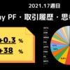 今週My PFは【+0.7%】2021年week 17の米国株資産推移