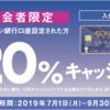 本日より利用対象期間! イオンカード 最大20%・10万円キャッシュバック! 新規入会キャンペーン