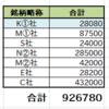 配当生活 年間配当100万円への道 #21