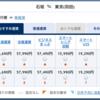 ANAカウンターでの結果報告ーSFC解脱フライト(8)