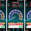 マイネオ(mineo)とUQモバイルの昼と夜のデータ通信速度を徹底比較