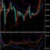 株式市場 暴騰