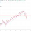 仮想通貨トレードポジション報告(20210310)