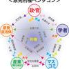 原子力村:マフィアの日本的形態は非常識と専横・独断を特性とする安倍晋三(前)政権の基本特質と合致,日本の政治・経済を壟断し,この国を破壊した(1)