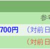 """株式投資 30日目:野武士のような""""野村マン"""""""