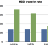 USB 3.0 HDD benchmark on FreeBSD-CURRENT