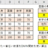 【エクセル】DMIN関数の使い方