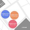 二子玉川にあるタワーマンション一覧マップ