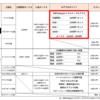 【決定版】海外FX口座開設 おすすめ人気ランキングBEST3