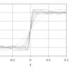 8. フーリエ級数展開とフーリエ変換 (続き)