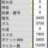 2018年3月の家計簿