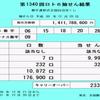 第1340回ロト6抽選結果(2018年12月20日)キャリーオーバー発生!!