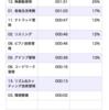 2020/06/04(木)