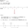ABC117 参加記録&解説(C, D)