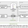 3DPose推定モデル「RepNet」を読んでみました