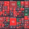 株価が下落した時こそ、自分のリスク許容度がよくわかる