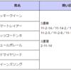 覚え書き日記『今日はギリギリ滑り込み更新』(2017・05/13)