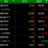 勝永式 ETF積立投資 2020/05/21