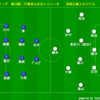 J1リーグ第14節 FC東京vs大分トリニータ プレビュー