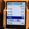 おとといの血糖値。酸っぱい野菜炒めとカレーうどん