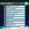 【祝】ニッポンアニメ100「発表!あなたが選ぶアニメベスト100」で「星の子ポロン」38位、「ガンとゴン」99位にランクイン!