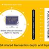 Hubi Global Allianceでデジタル通貨取引プラットフォームを簡単に作成