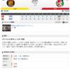 2019-05-17 カープ第41戦(甲子園)◯10対2 阪神(22勝18敗1分)8回、9回で7点取っての勝利で単独2位浮上。