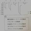 酸化亜鉛ユージノール印象材のツボ