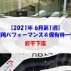 【株式】週間運用パフォーマンス&保有株一覧(2021.6.4時点) 若干下落