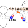 仙腸関節と歩行:セラピスト自身の身体を向上させるボディワークセミナーin埼玉 2回目