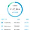 公開!開始2日目でウェルスナビが好調!+999円の含み益
