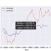 株式 日次損益 2021-04-22