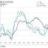 消費者物価指数(日本CPI) 2017年5月