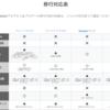 Yahoo!ブログ移行の検討(2)