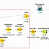 【前半】KNIMEを使ってプレートのアッセイデータを解析する(プレートデータの読み込みとアッセイデータとの結合)