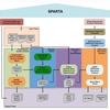 バクテリアのRNA seq自動解析パイプライン  SPARTA