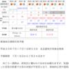熱中症になる危険があっても外で働いたり、授業をする日本