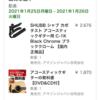 ヤマハのアコースティックギターの教科書とshubbのカポタストを買いました