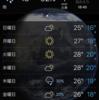 【攻略⑤】柴又100k〜天気予報と補給準備