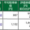 保有株式と資産状況☆2020/5/16(土)