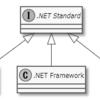いまどき .NET Core 使ってないとやばくない?