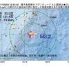 2017年09月04日 16時43分 種子島南東沖でM3.2の地震