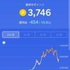 ポイントビットコイン 含み損が減ってきた?