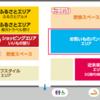 【入場無料】楽天オプティミズムのお買いものパンダエリアに行ってきた!