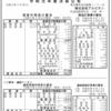 株式会社アルビオン 令和元年度決算公告