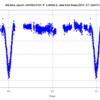 一年前のOQ Gem の観測を再測光