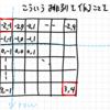 PIL / 2次元排列の全要素のインデックスを収容した3次元排列を作る