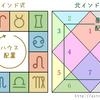 インド占星術と西洋占星術の違いをまとめる②