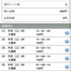中京 7月22日土曜6000円負け😭