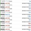 【 9月 19日】FX自動売買記録:ユーロドル